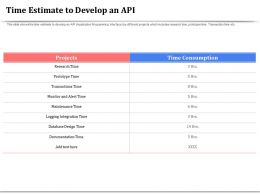 Time Estimate To Develop An API Prototype Time Ppt Powerpoint Picture
