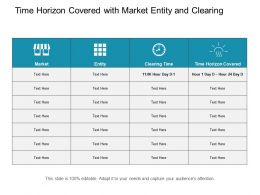 Time Horizon Covered With Market Entity And Clearing