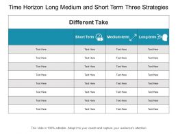 Time Horizon Long Medium And Short Term Three Strategies