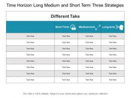 Time Horizon Long Medium And Short Term Three Strategies
