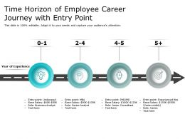 Time Horizon Of Employee Career Journey With Entry Point