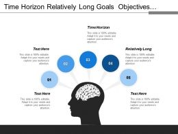 Time Horizon Relatively Long Goals Objectives Strategic Goals