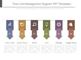 Time Limit Management Diagram Ppt Templates