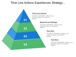 Time Line Actions Our Experiences Strategy Approach Discovery Research