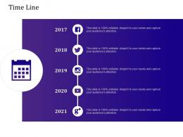 Time Line Empowered Customer Engagement Ppt Powerpoint Presentation Infographics