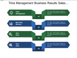 Time Management Business Results Sales Objectives Sales Activities