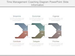 Time Management Coaching Diagram Powerpoint Slide Information