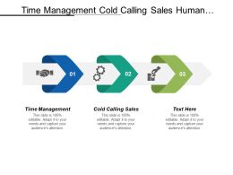 Time Management Cold Calling Sales Human Resource Activities