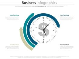 Time Management For Digital Marketing And Planning Financial Growth Powerpoint Slides