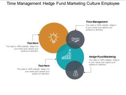 Time Management Hedge Fund Marketing Culture Employee Survey Cpb