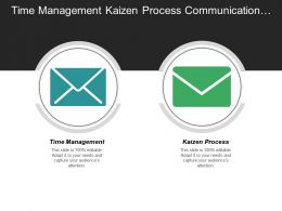 time_management_kaizen_process_communication_plan_entrepreneurship_program_cpb_Slide01