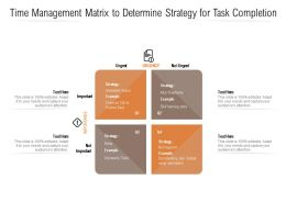 Time Management Matrix To Determine Strategy For Task Completion