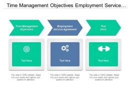 Time Management Objectives Employment Service Agreement Fundamental Analysis Cpb