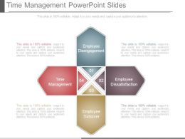 Time Management Powerpoint Slides