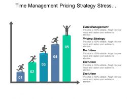 Time Management Pricing Strategy Stress Management Competency Development Cpb