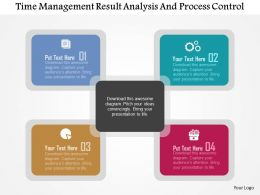 Time Management Result Analysis And Process Control Flat Powerpoint Design