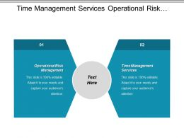 Time Management Services Operational Risk Management Internet Strategy Cpb