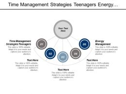 Time Management Strategies Teenagers Energy Management Customer Service Cpb