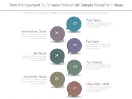 Time Management To Increase Productivity Sample Powerpoint Ideas