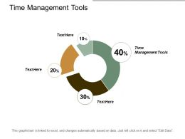 Time Management Tools Ppt Powerpoint Presentation Designs Download Cpb