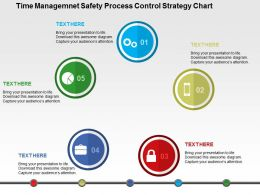 Time Managemnet Safety Process Control Strategy Chart Flat Powerpoint Design