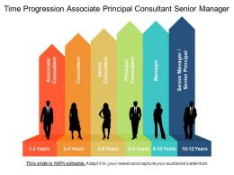 Time Progression Associate Principal Consultant Senior Manager