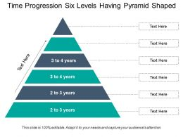 Time Progression Six Levels Having Pyramid Shaped