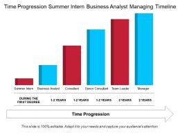 Time Progression Summer Intern Business Analyst Managing Timeline