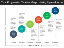 Time Progression Timeline Graph Having Upward Arrow
