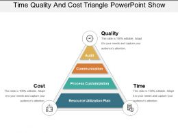 Time Quality And Cost Triangle Powerpoint Show
