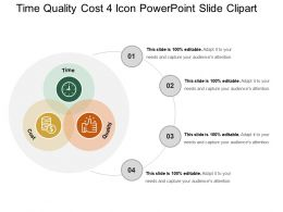 Time Quality Cost 4 Icon Powerpoint Slide Clipart