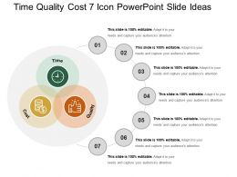 Time Quality Cost 7 Icon Powerpoint Slide Ideas