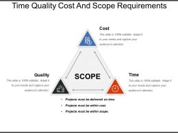 Time Quality Cost And Scope Requirements Powerpoint Slide Show