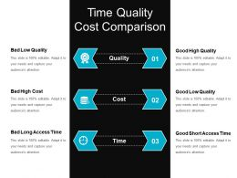 Time Quality Cost Comparison Powerpoint Slides