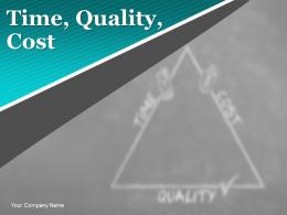 Time Quality Cost Cost Resources Time Schedule Quality Scope