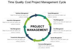 Time Quality Cost Project Management Cycle Powerpoint Slides