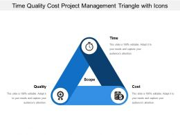 Time Quality Cost Project Management Triangle With Icons