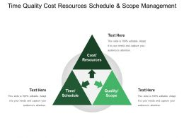 Time Quality Cost Resources Schedule And Scope Management