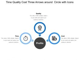 Time Quality Cost Three Arrows Around Circle With Icons