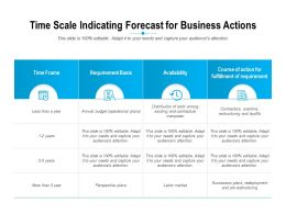 Time Scale Indicating Forecast For Business Actions