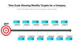 Time Scale Showing Monthly Targets For A Company