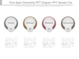 Time Span Ownership Ppt Diagram Ppt Sample File