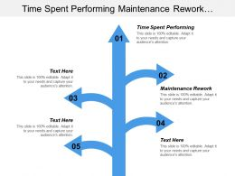 Time Spent Performing Maintenance Rework Preventive Maintenance Cost