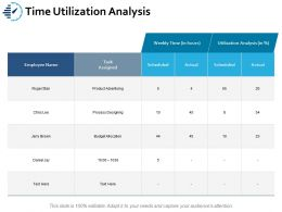 Time Utilization Analysis Ppt Portfolio Skills