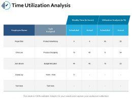 Time Utilization Analysis Ppt Portfolio Skills