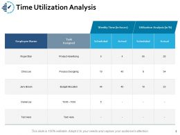 Time Utilization Analysis Scheduled Ppt Powerpoint Presentation Inspiration Objects
