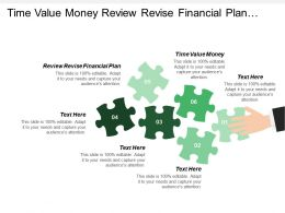 Time Value Money Review Revise Financial Plan Executive Endorsed Financial Plan