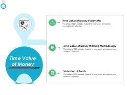 Time Value Of Money Methodology Ppt Powerpoint Presentation Ideas