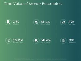 Time Value Of Money Parameters Percentage Ppt Powerpoint Presentation Infographics Aids