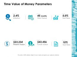 Time Value Of Money Parameters Ppt Layouts Background Image